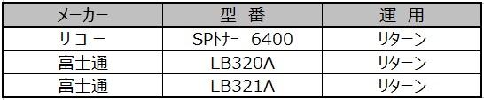 2016.5.23新リリース